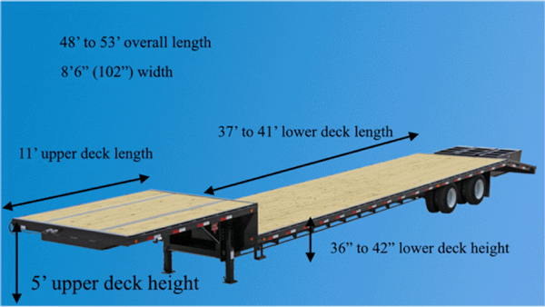 Flatbed Shipping on semi tractor trailer weight